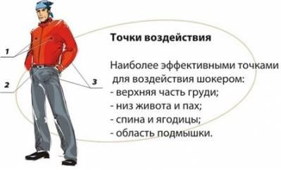 Краткий отчет о 1 в России оффициальных испытаниях ЭШУ на людя